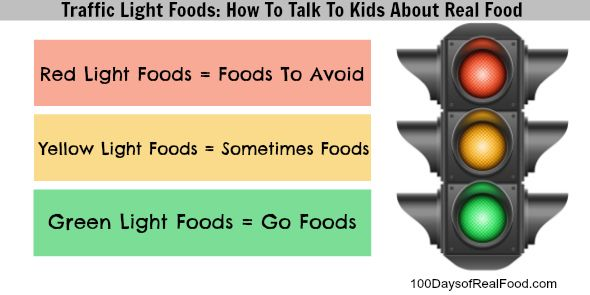 How To Talk To Kids About Real Food Real Food Recipes 100 Days Of Real Food Kids Nutrition