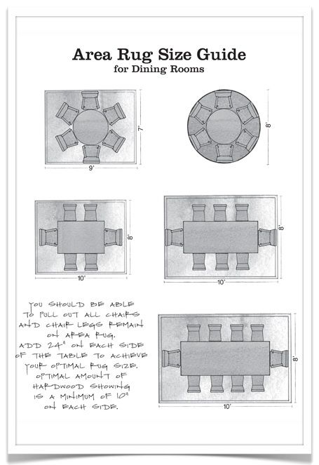 Area Rug For Dining Room 50 amazingly clever cheat sheets to simplify home decorating
