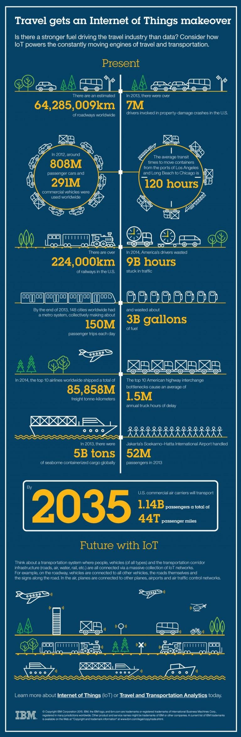 L'IoT au service des transports, bientôt une réalité