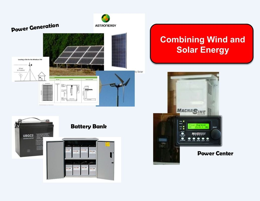 6 Panel 1 Wind Turbines Partial Off Grid Solar Energy Package With 9 6kwh Battery Bank This System Is G Off Grid Solar Power Solar Energy Solar Panel Battery