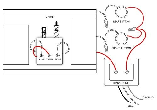 Ring Doorbell Wiring Diagram Without Chime