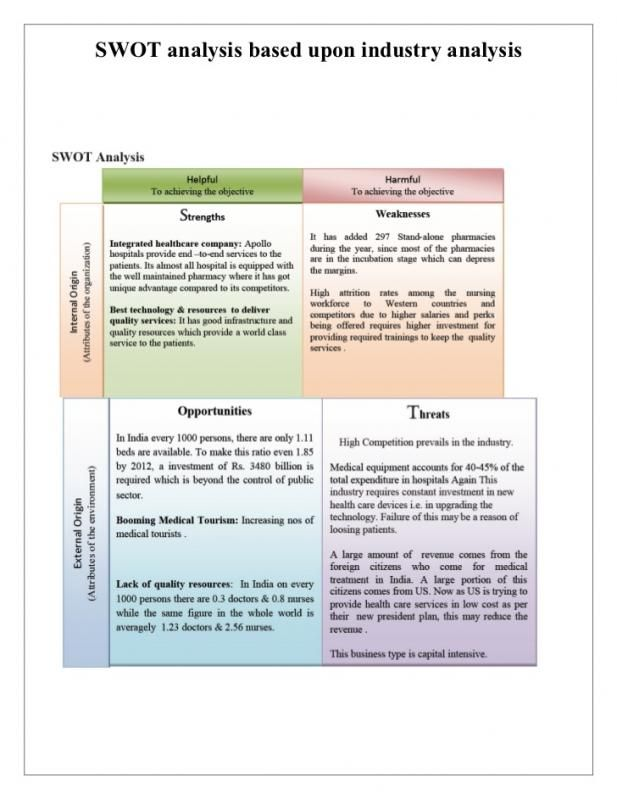 Swot Analysis In Healthcare Check More At Https Nationalgriefawarenessday Com 28137 Swot Analysis In Healthcare