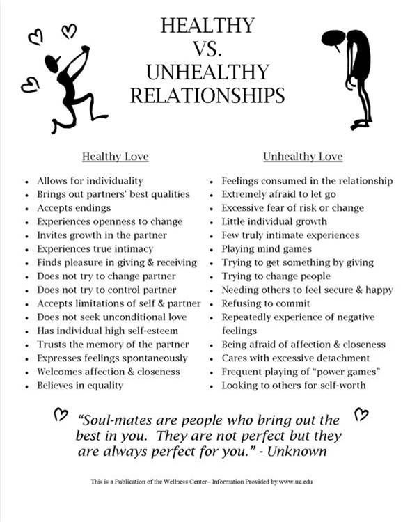 Relationships With Adorable Truths – Healthy Relationships Worksheet