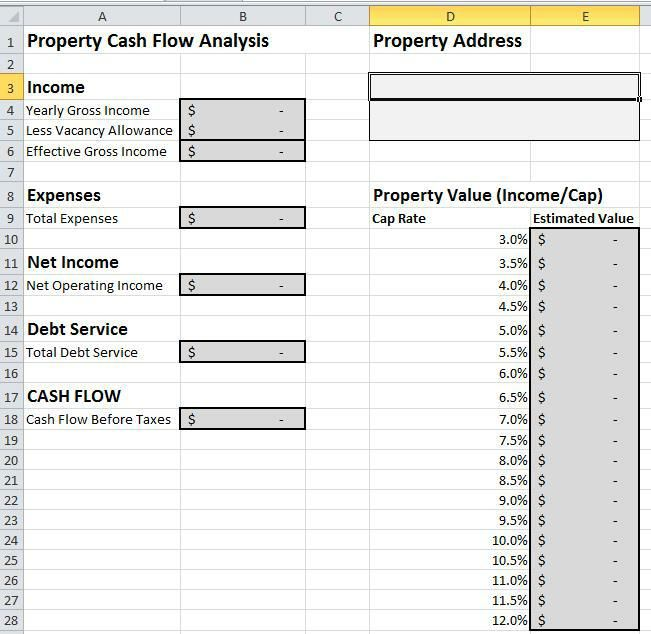 Cash Flow Analysis Worksheet ~ Great pin! For Oahu architectural - investment analysis