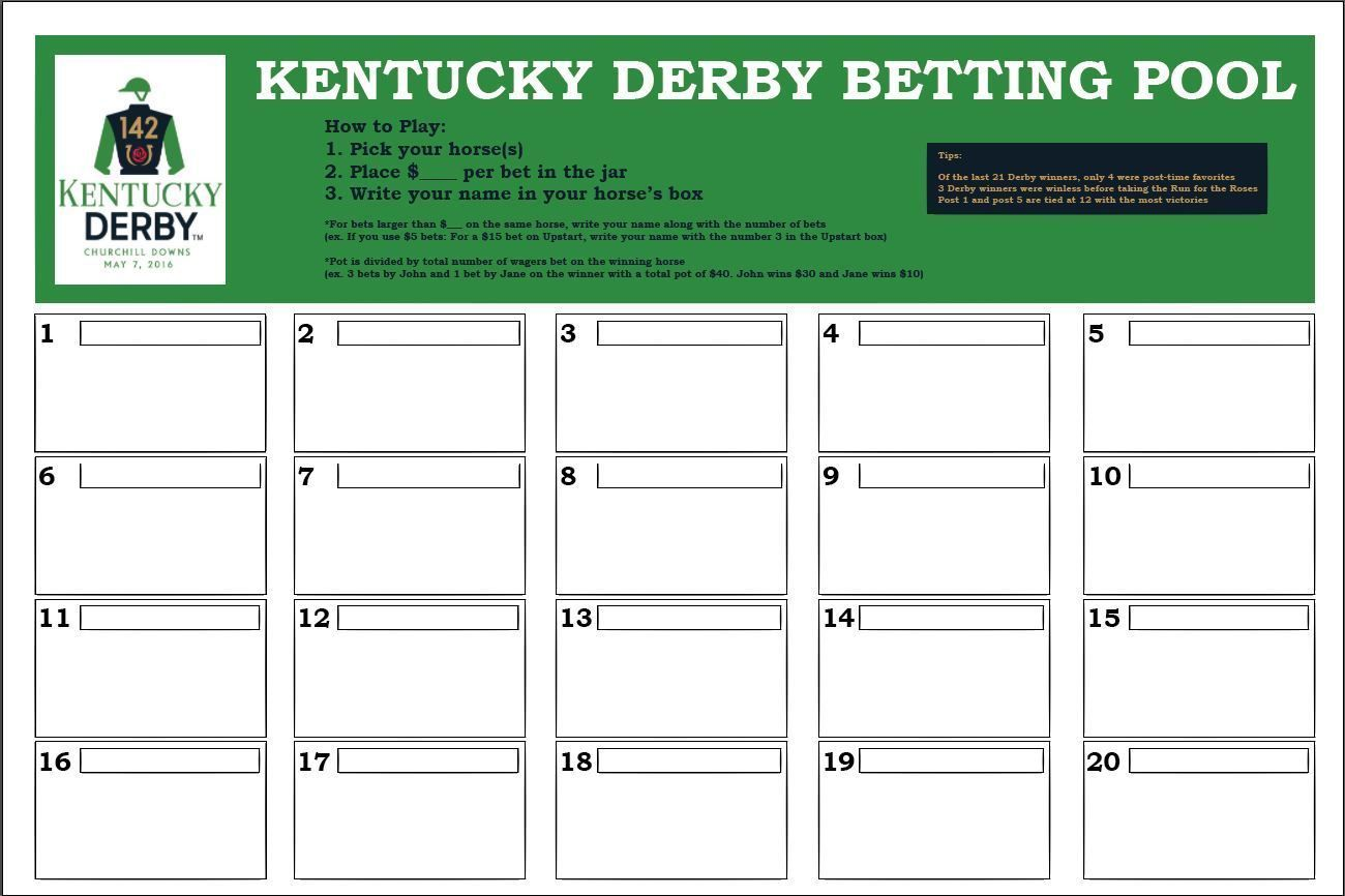 Kentucky Derby Betting Pool Chart/Board/Game/Wager for Party LARGE ...