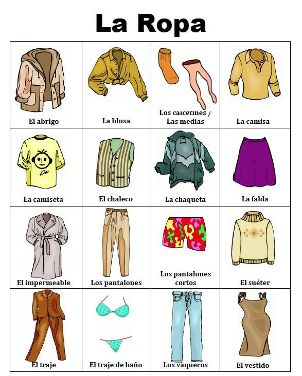 Clothing Articles Names