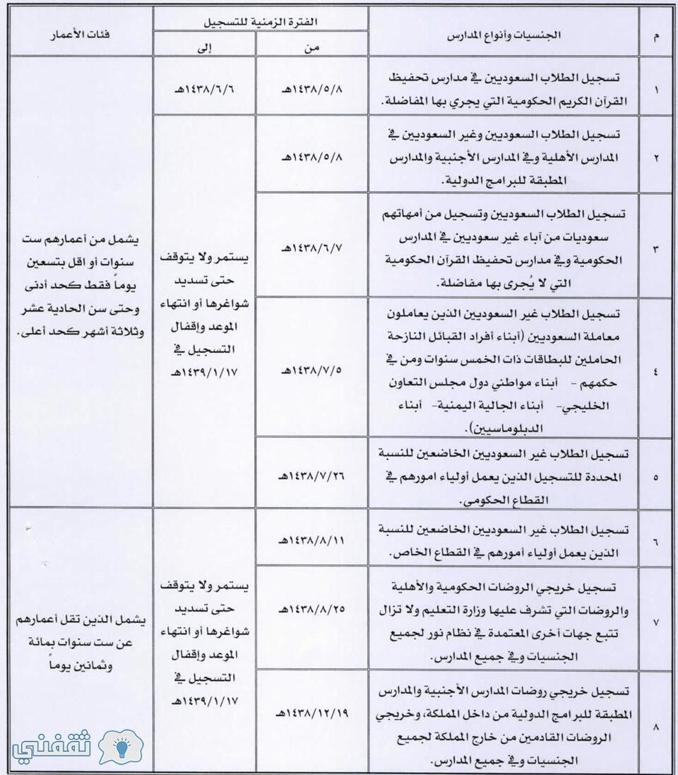 نظام نور أعلنت وزارة التعليم السعودية عن إتاحة موقع نظام نور الجدول الزمني لتسجيل الطلبة والطالبات المستجدين بالصف Bullet Journal Journal Personalized Items