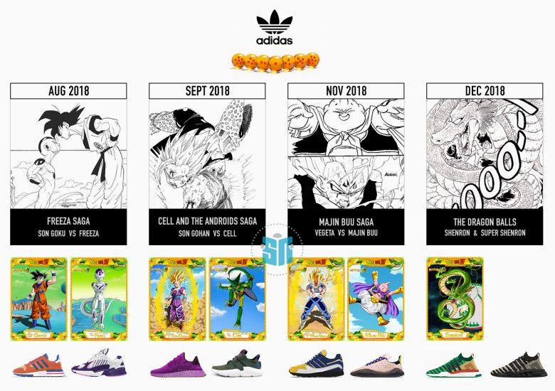 Vegeta & Majin Buu adidas Originals by Dragon Ball Z to be