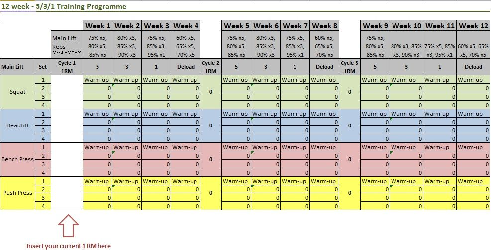 Awesome spreadsheet that autofills your lifting weights for 531 program template