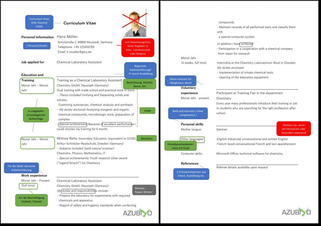 38 Beste Lebenslauf Englisch 2021 Lebenslauf Englisch 2021 Lebenslauf Englisch Lebenslauf Englisch Vorlage Lebensl In 2021 Informative Curriculum Vitae Curriculum