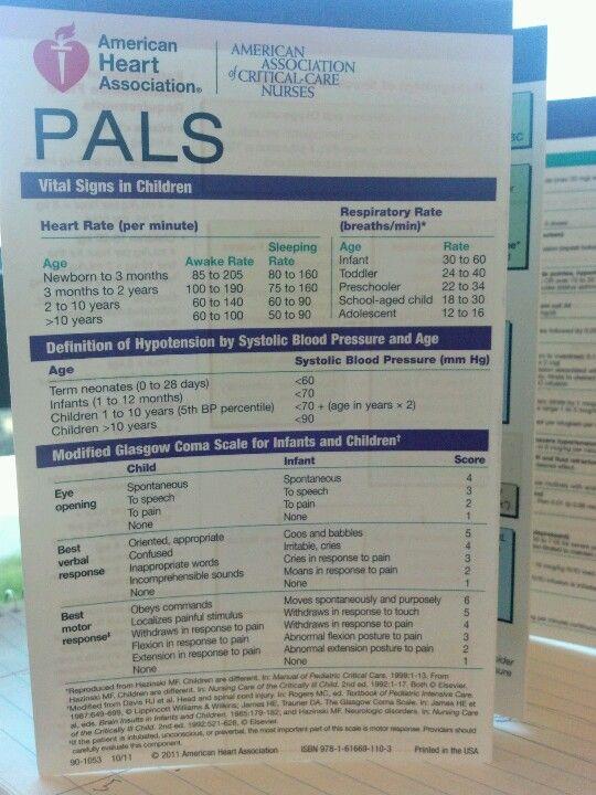Nursing continuing education. #PALS #CPR