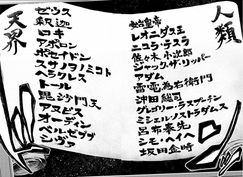 沖田総司 終末のワルキューレ