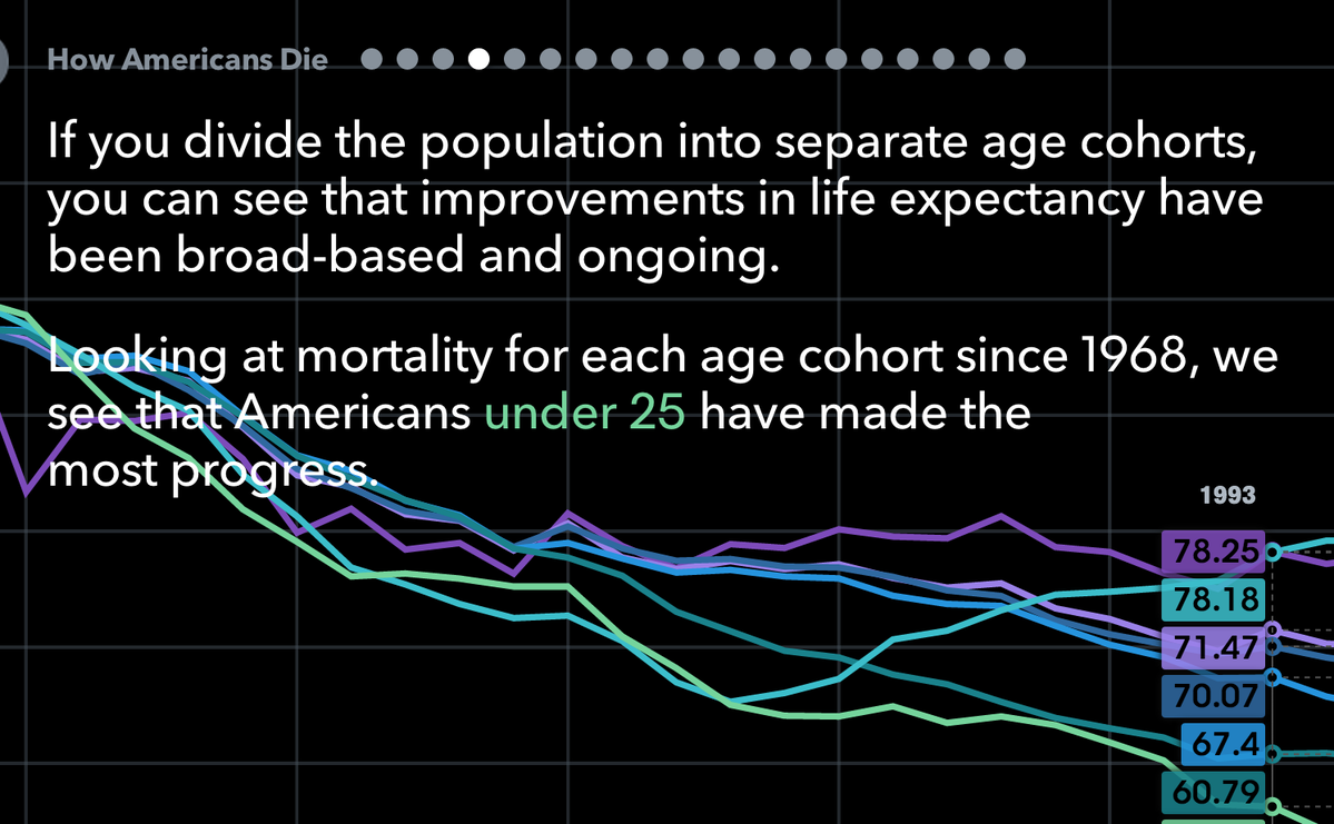 Typography sample: Avenir Next on bloomberg com (posted by