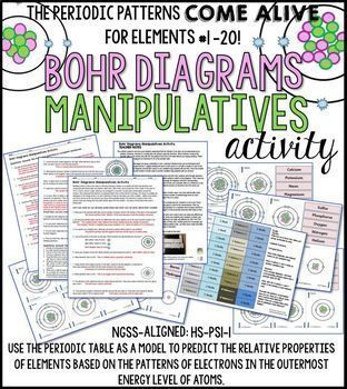 Bohr diagram atom manipulatives activity pinterest diagram bohr diagram atom manipulatives activity this activity really makes the patterns in the periodic table stand out to students it helps them draw urtaz Images