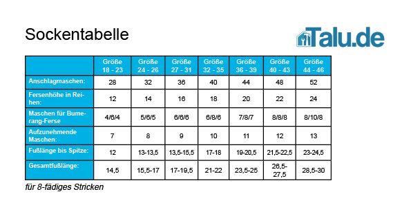 Fabulous Sockentabelle - 4,6- und 8-fädig stricken   Zukünftige Projekte ZZ11