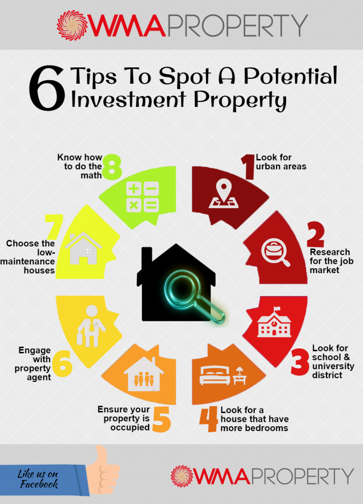 house investing tips