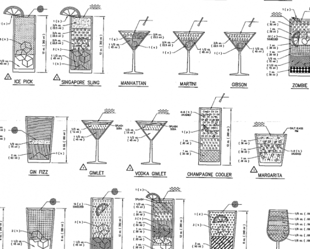 Engineers guide to drinks how do engineers mix their drinks very very precisely and using a blueprint it seems our friends over at flowingdata dug up this vintage poster featuring over 30 classic malvernweather