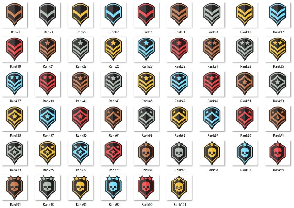 All Badges That You Can Get And The Rank That You Get For Each Badge To Appear On Your Profile Krunkerio Ranking Badge Profile