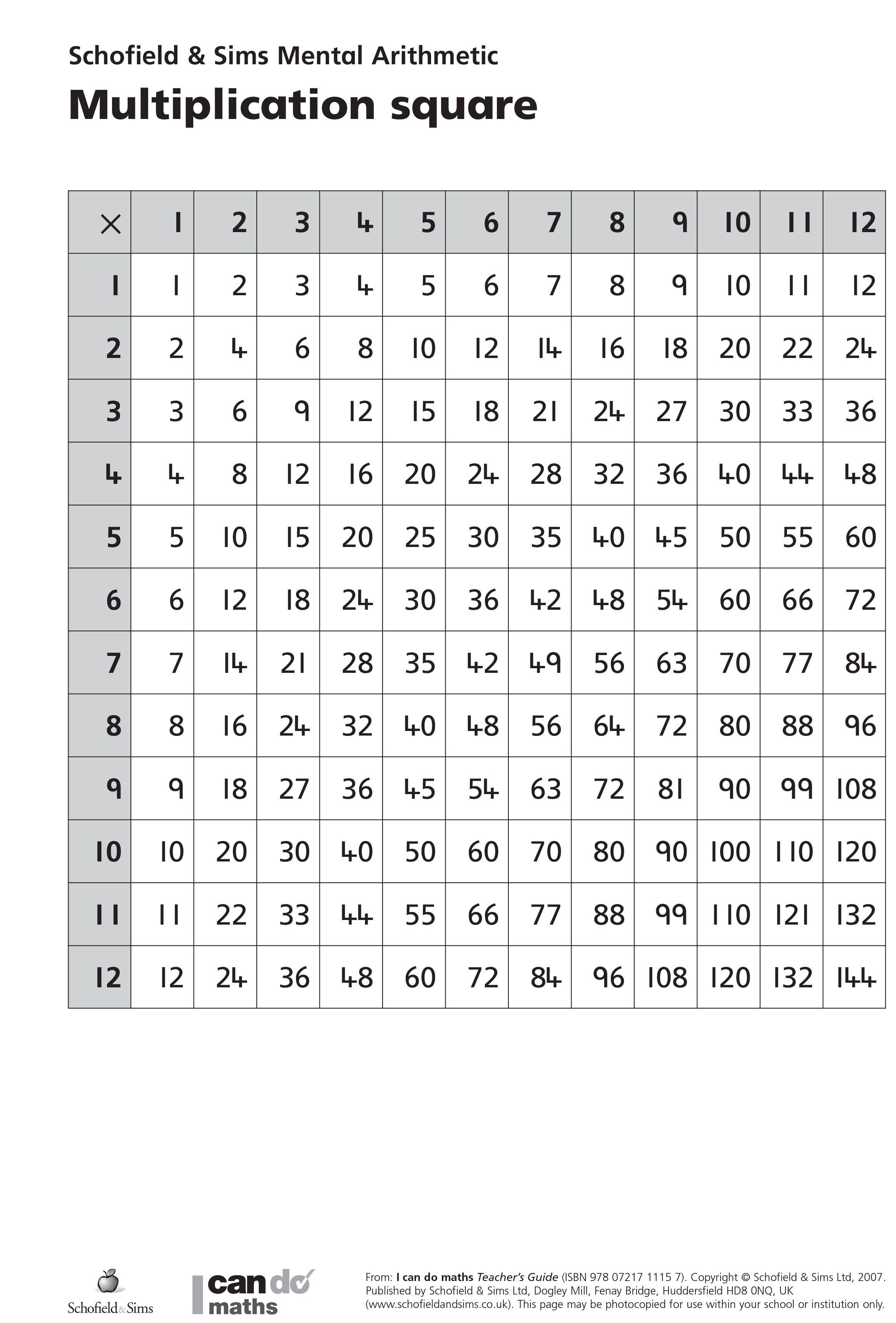 multiplication square great for teaching multiplication in ks1