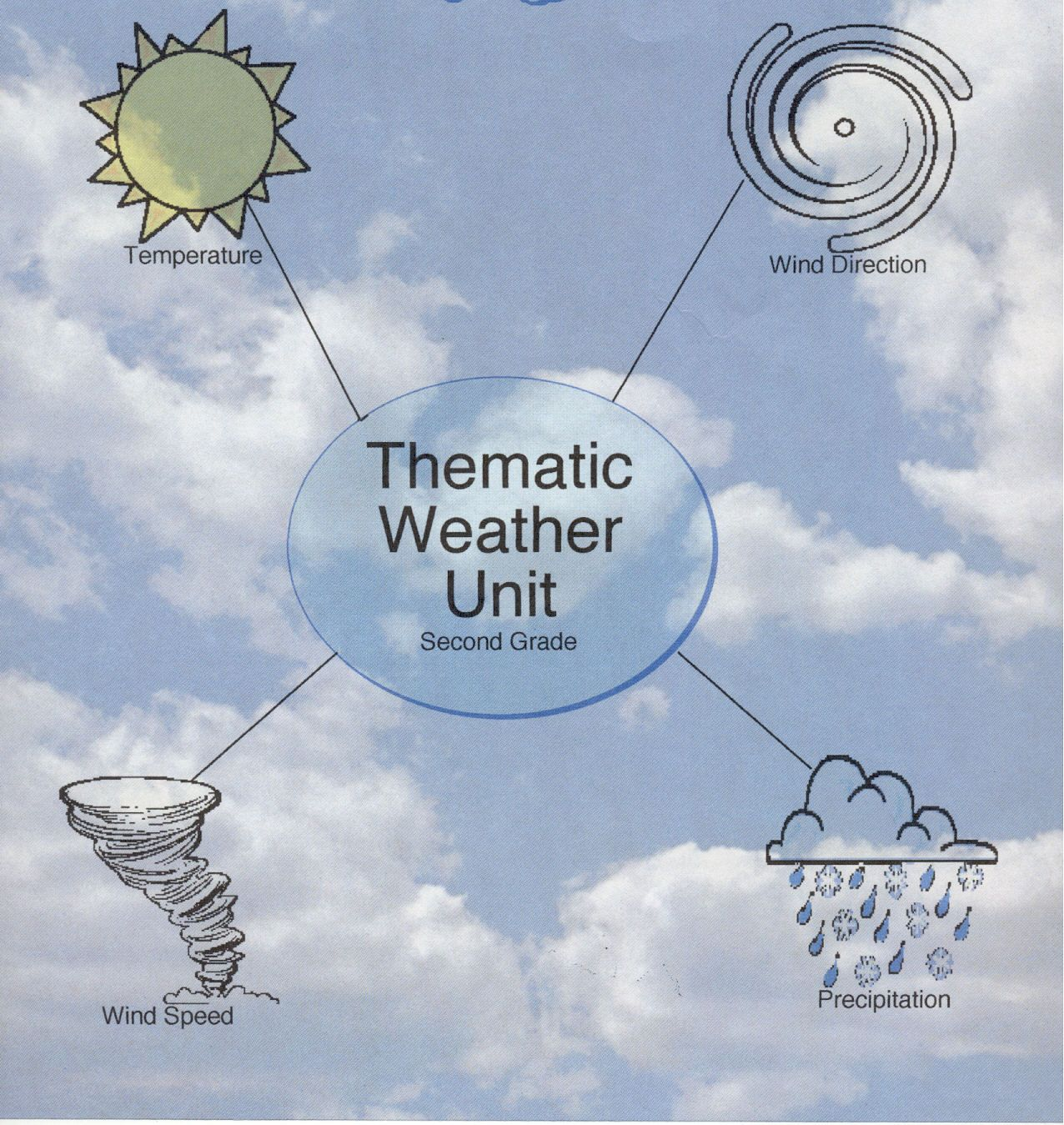 2nd Grade Science Weather Unit Education And School