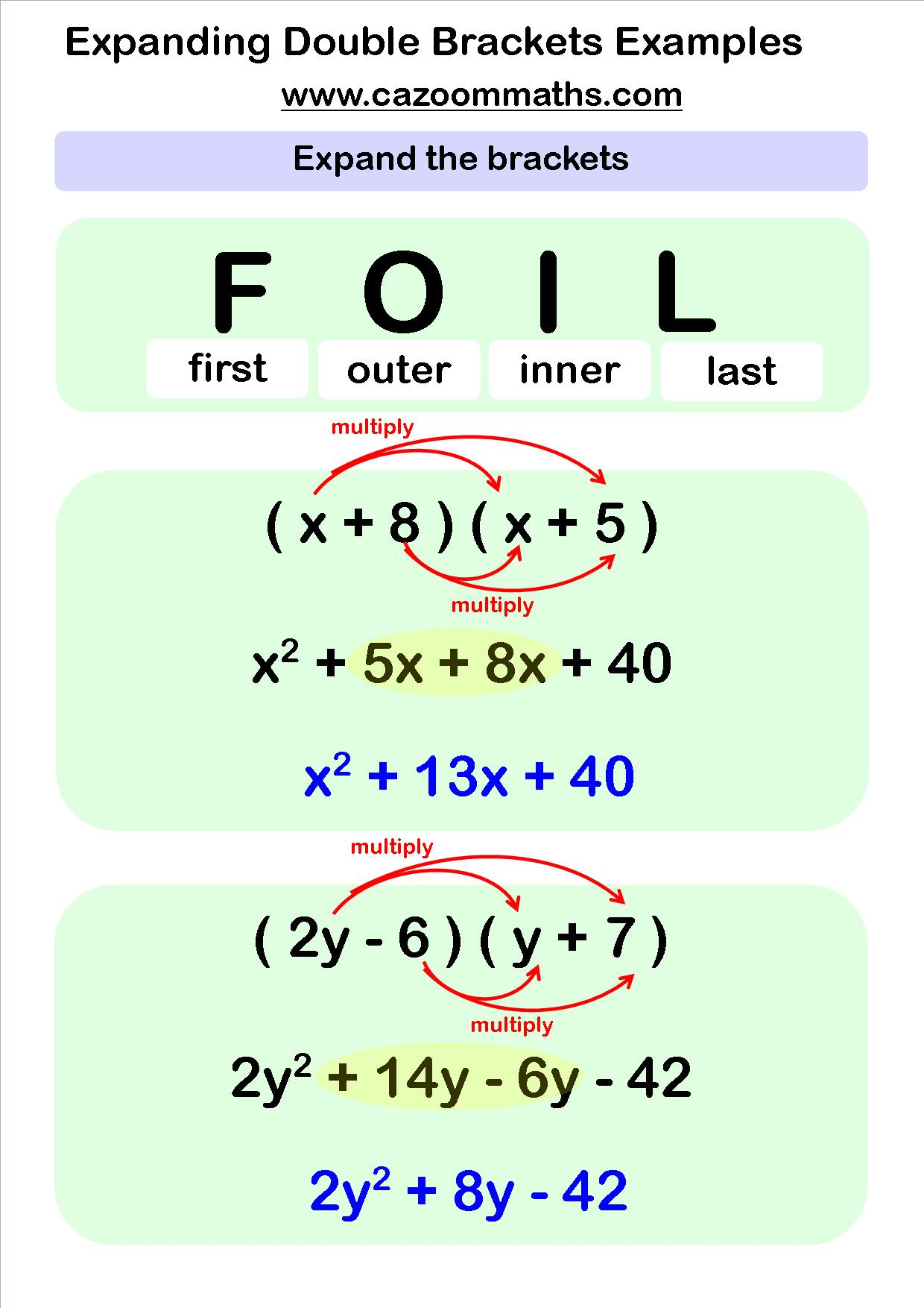 Inspiringprime Beginning Algebra Worksheets Beginningalgebra