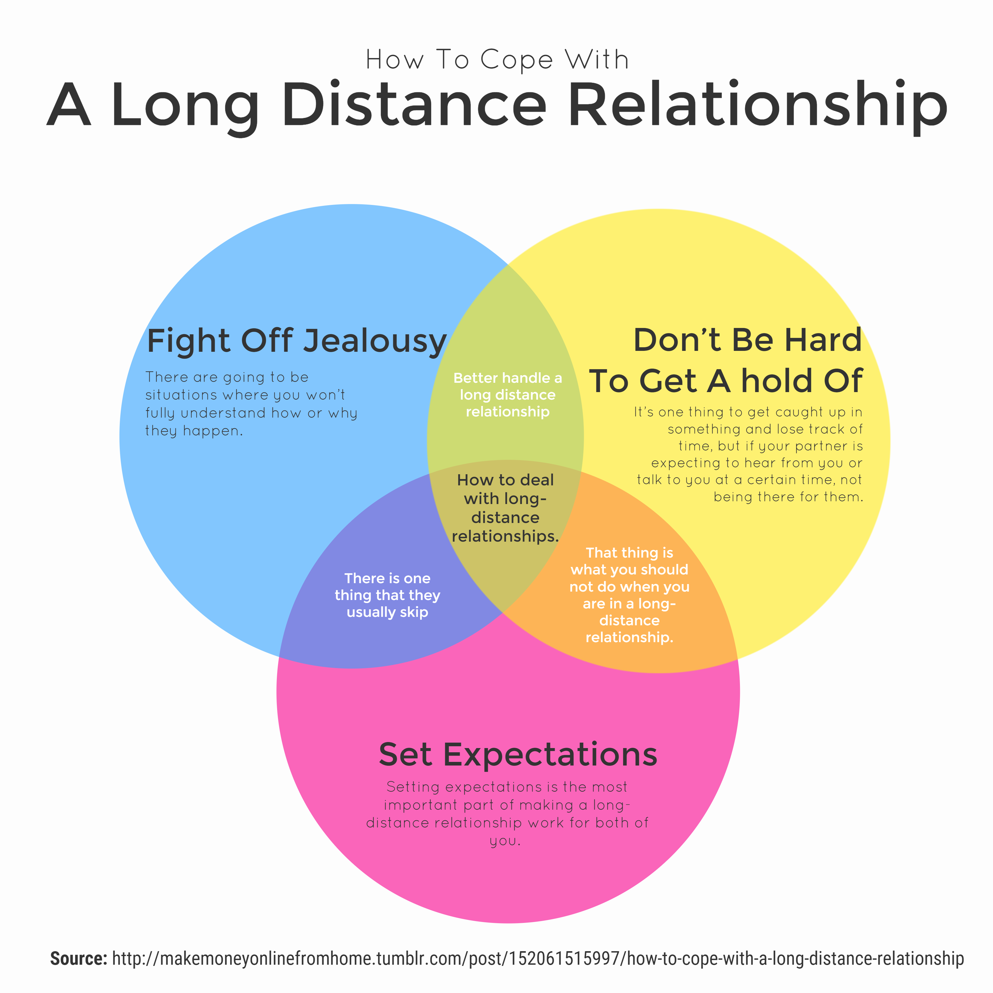 How Do You Deal With Long Distance Relationships