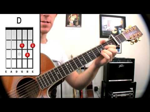 Someone Like You ✪ Adele - Guitar Lesson - Easy Acoustic Chords ...