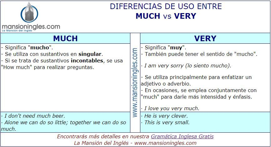 O que significa much love ingles