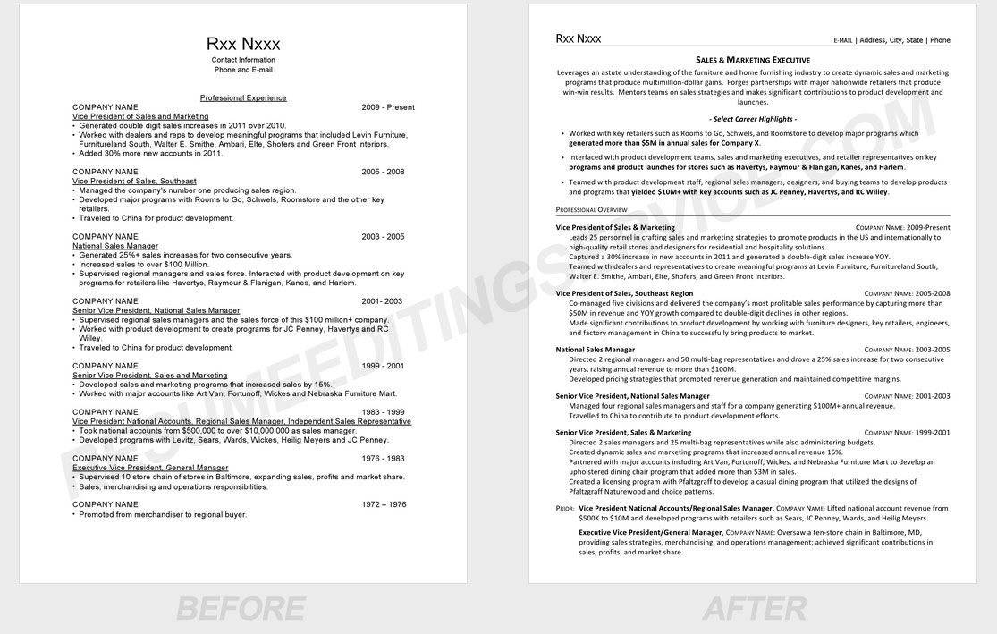 Senior Buyer Resume Resume Sample Beforeafterwe Are Here To Help You On The Road To .