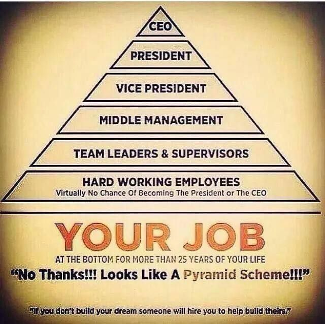 Illegal Pyramid Scheme