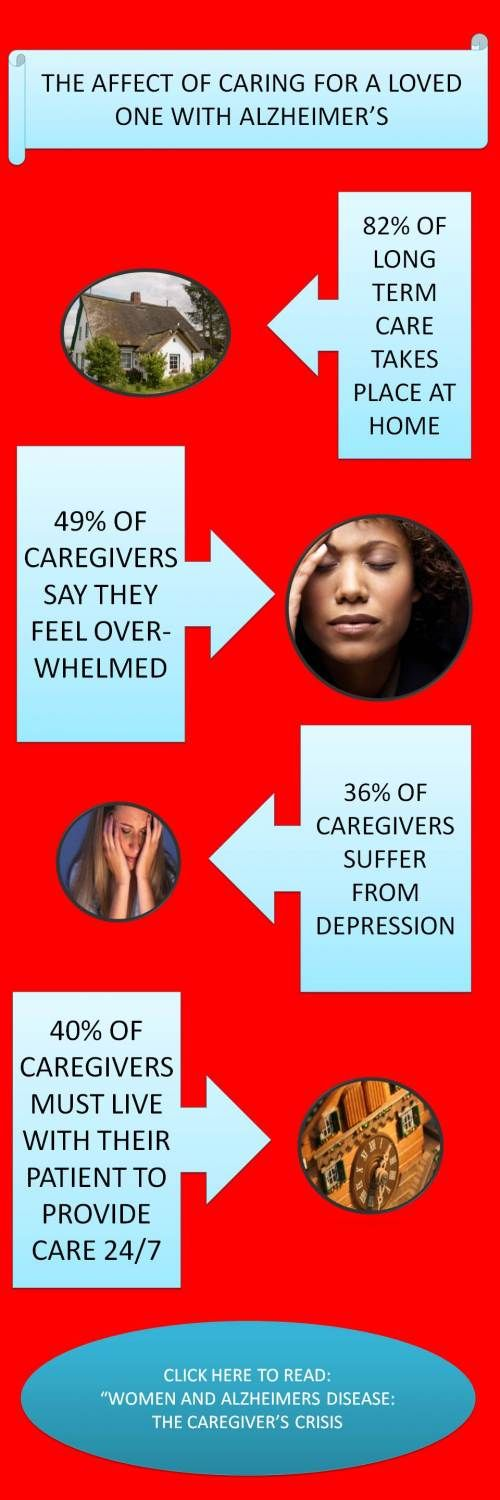 Women & Alzheimer's Disease - the Crisis Report - PDF available at link.