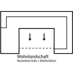 Photo of Wohnlandschaften mit Bettfunktion