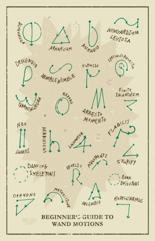 Beginner S Guide To Harrypotter Wand Motions Harry Potter Infographic Harry Potter Magic Harry Potter Spells
