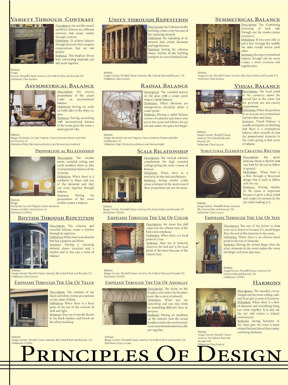 Interior Design Student Portfolio