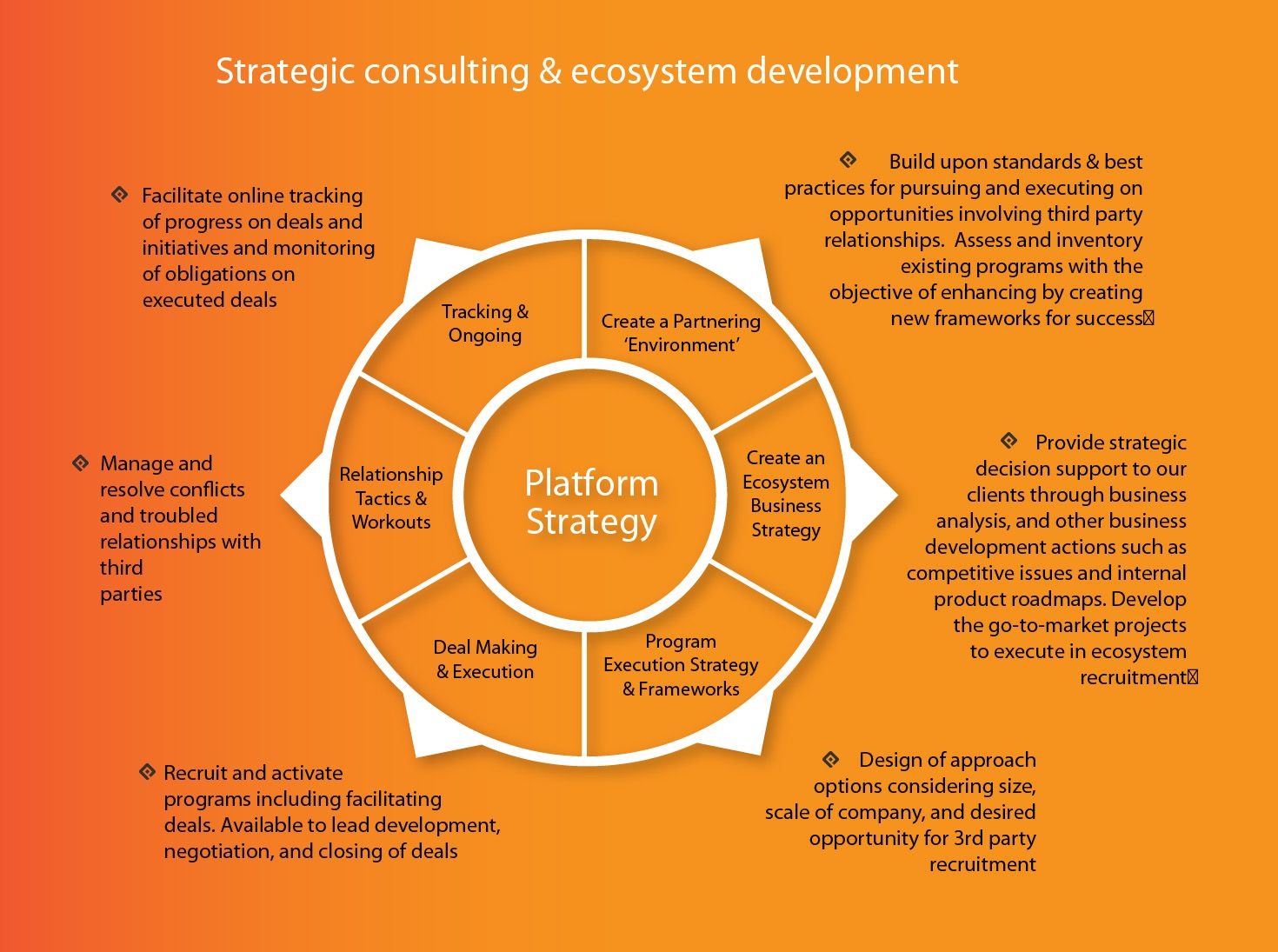 PlatformStrategy  Strategy
