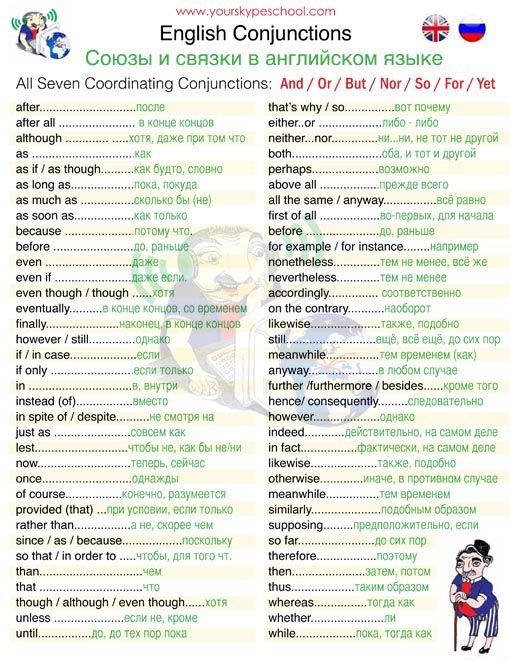 all #english #conjunctions with #russian #translation, material made by Your…