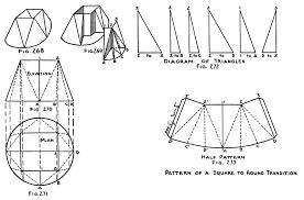Related Image Tuberias Dibujos
