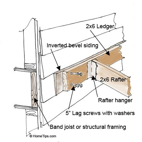 Fastening A Patio Roof To The House Hometips Patio Roof Patio Awning Concrete Footings