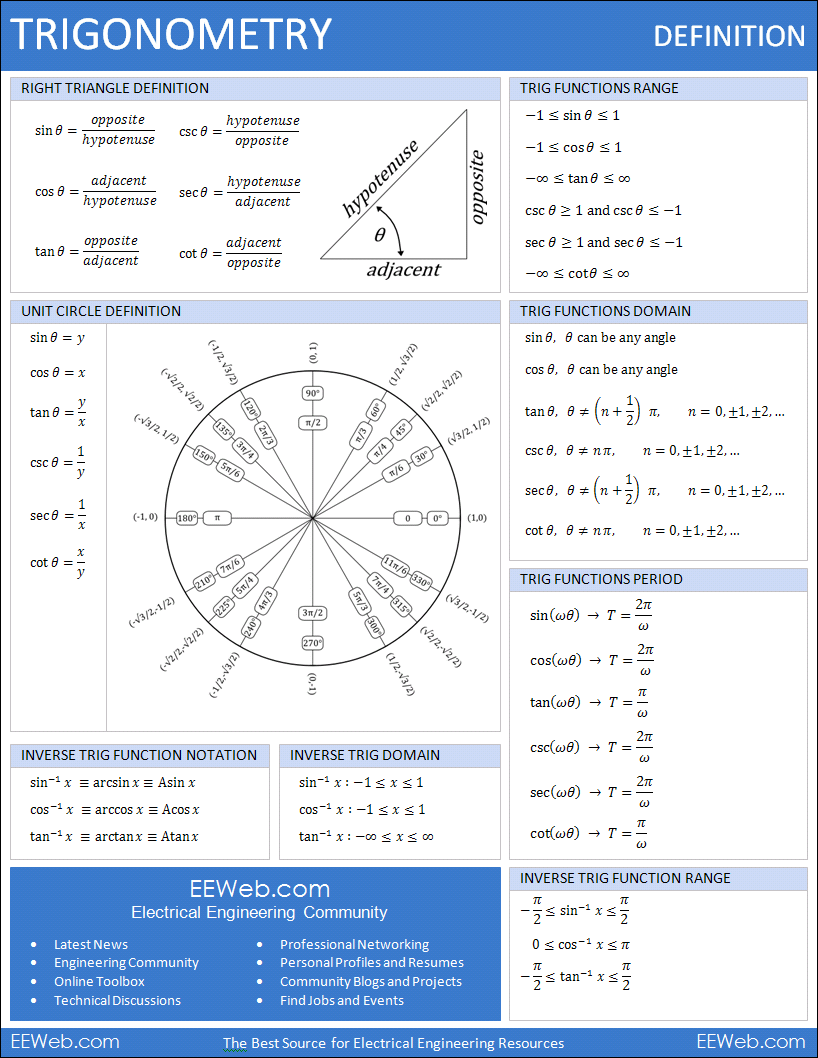 trigonometry definition sheet printable plus the page trigonometry