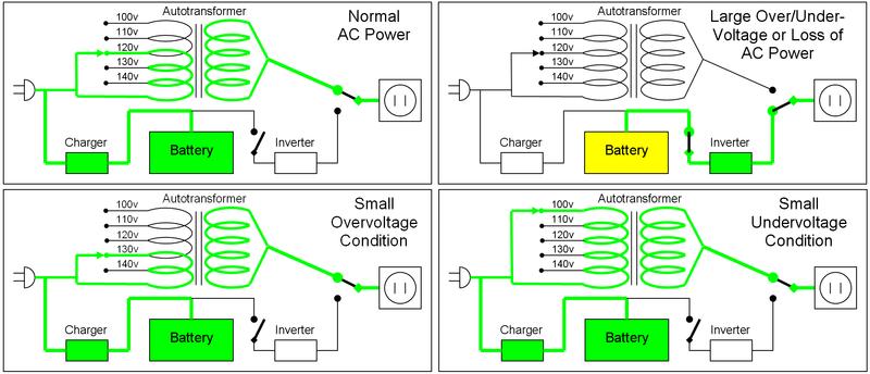 Merangkai ups mini dan blok diagram rangkaian ups electronic merangkai ups mini dan blok diagram rangkaian ups ccuart Images