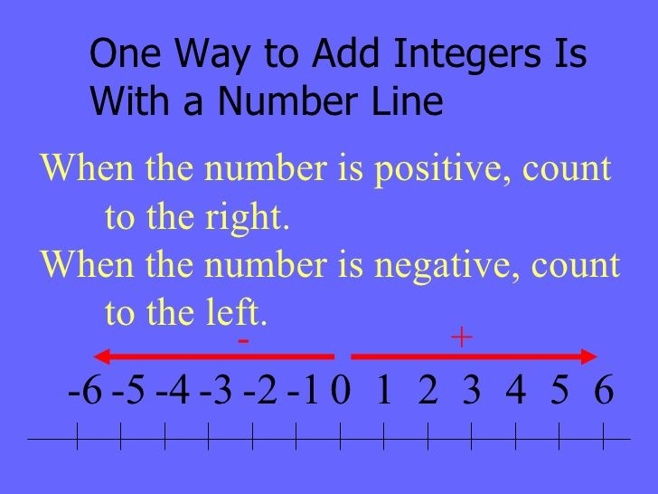 Images of Adding And Subtracting Integers Using A Number Line – Adding and Subtracting Integers Using a Number Line Worksheets