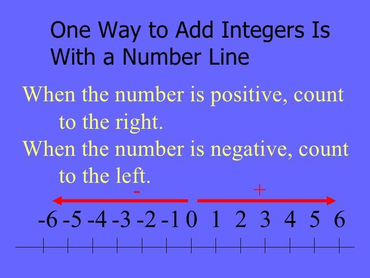 Adding Subtracting Integers Eureka G7m2 Pinterest