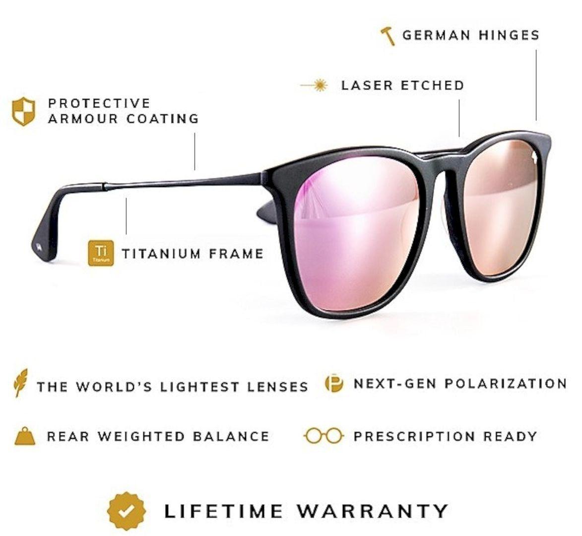 d98ce12bd8 William Painter s The Oasis  The Aerospace Grade Titanium Frame Sunglasses   productdesign