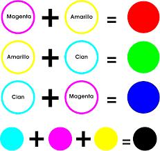 que colores mezclar para hacer azul