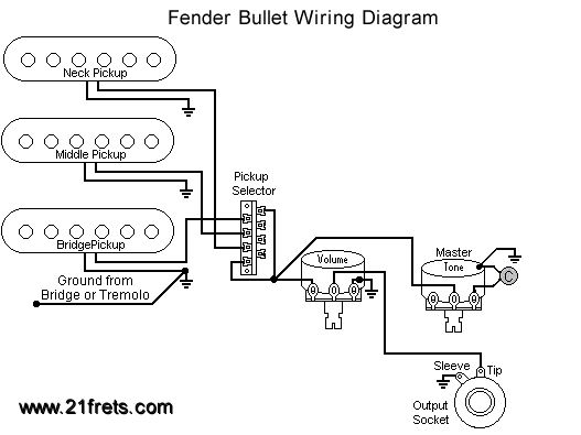 fender bullet guitar wiring diagram guitars pinterest guitar rh pinterest com fender bullet wiring diagram squier bullet hss wiring diagram