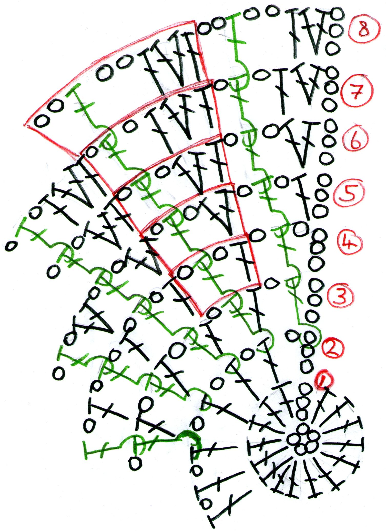 Figure 2. Spiral Stitch Hat Pattern. KEY: Black = chains and treble ...