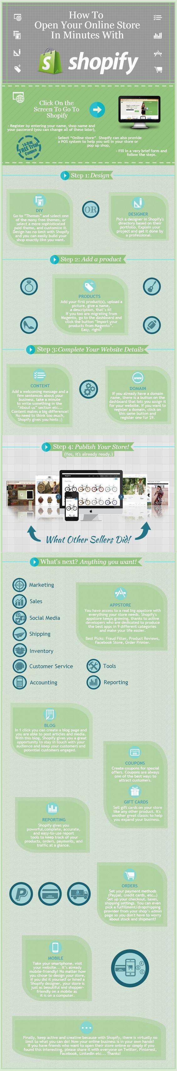 Start A Online Store Free | Home improvement | Drop shipping