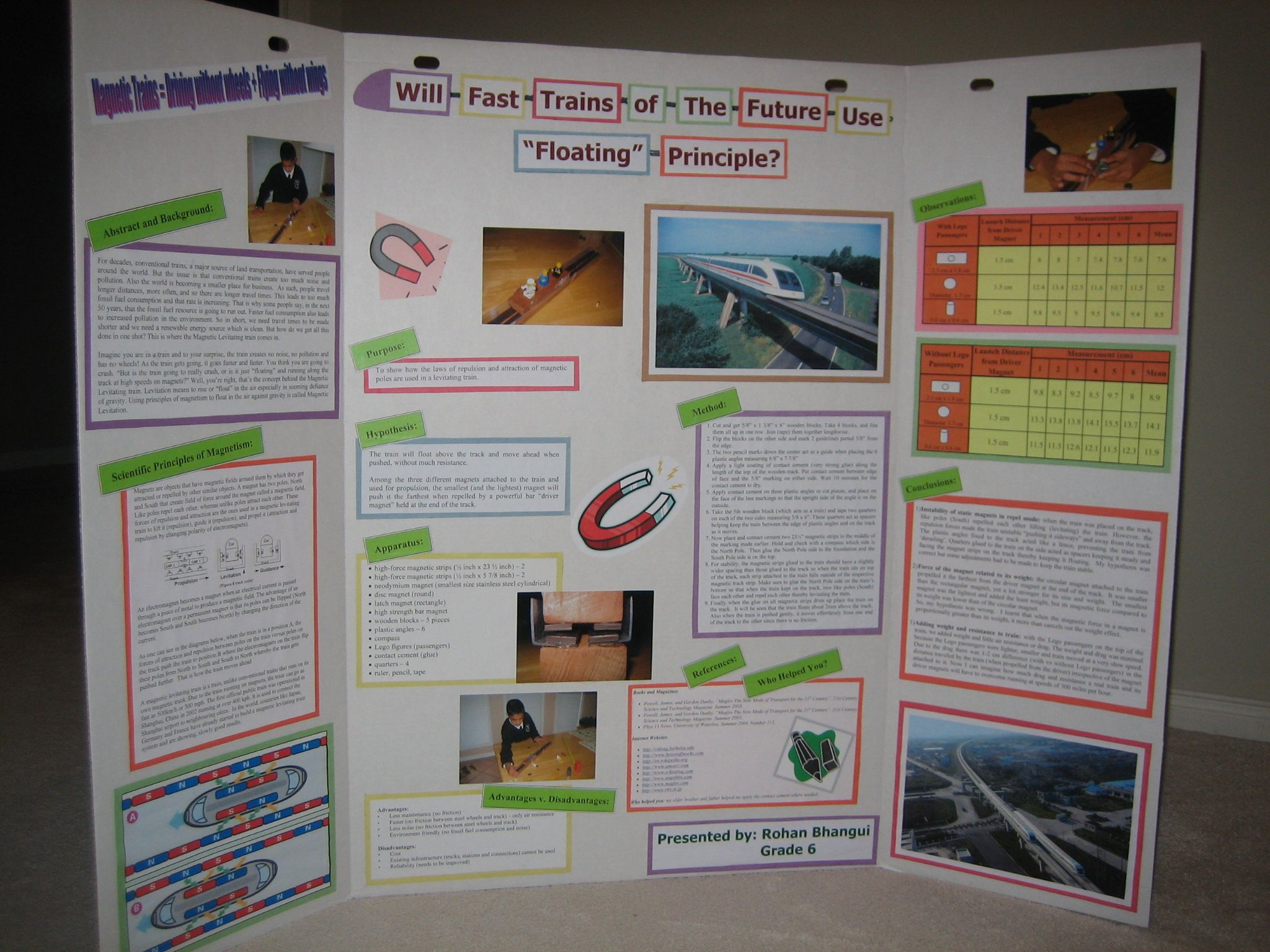 science fair projects poster