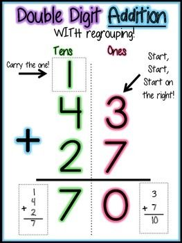 Double Digit addition and Subtraction Posters by Ashley Delane - 2nd Grade  Happenings | Teachers Pay Teach… | Teaching addition, Second grade math,  First grade math