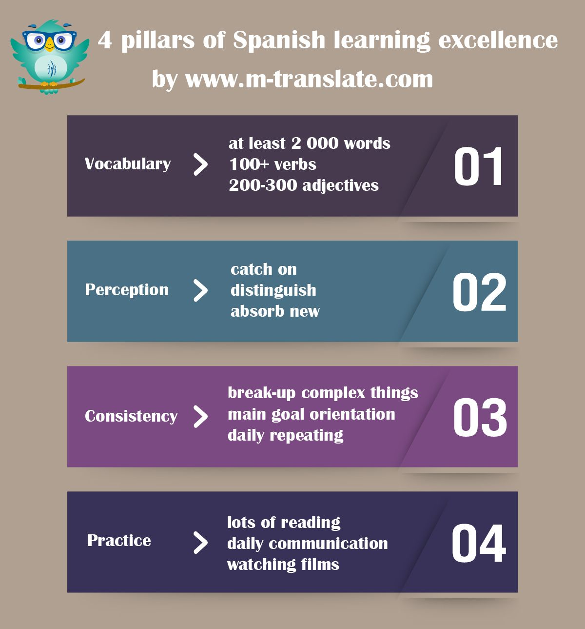 spanish learning approach Изучение испанского языка